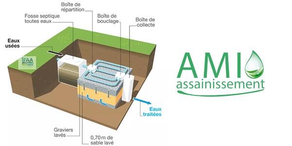 Entretien d'un filtre à sable en assainissement autonome